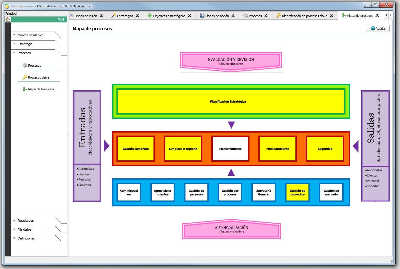 softlideria_mapa_procesos