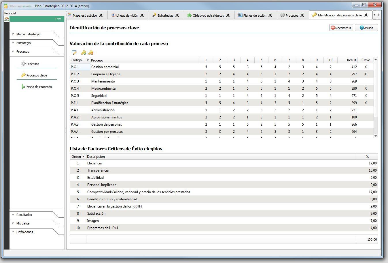 softlideria_procesos_clave